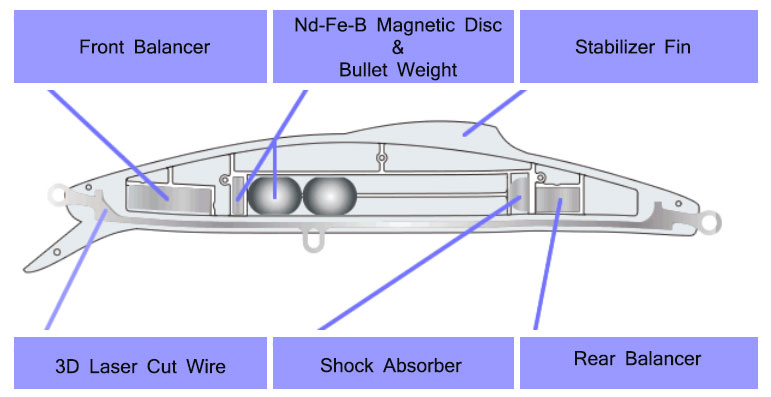 shibuki-diagram.jpg
